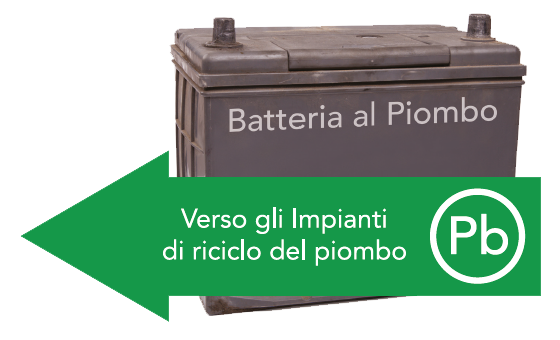 Piombo_1