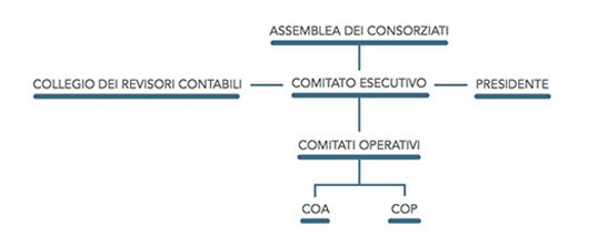 Giulio Rentocchini confermato Presidente del CDCNPA